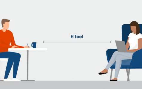What does six feet apart look like?